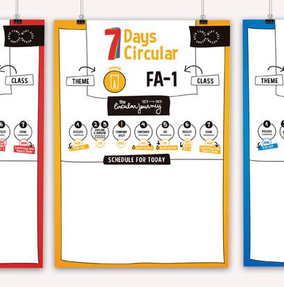 7 días circulares | Economía circular para escuelas primarias y secundarias