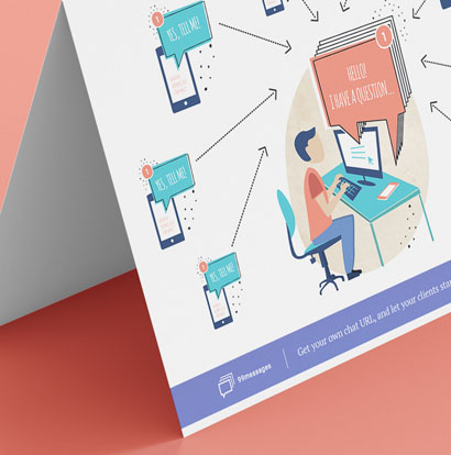 99 messages | B2C comunicación